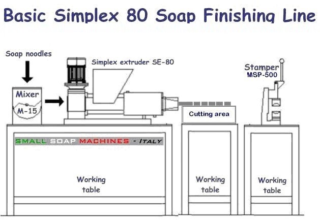 small soap making machine