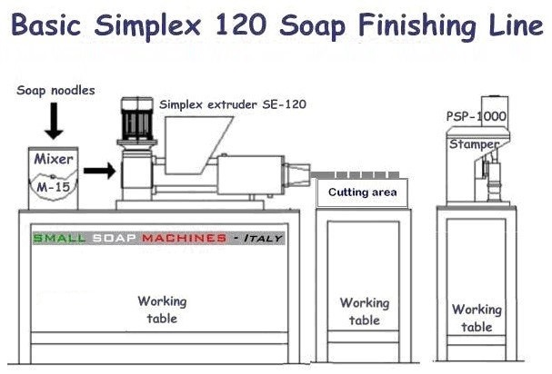 small soap equipment